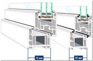 Профіль для пластикових вікон ПВХ